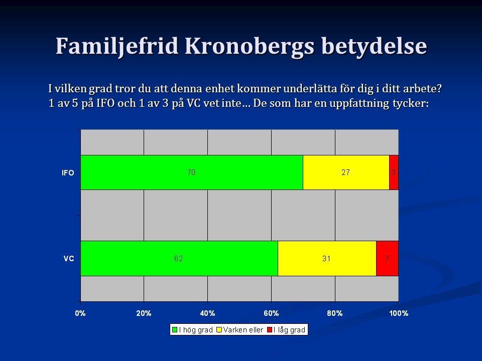 Familjefrid Kronobergs betydelse I vilken grad tror du att denna enhet kommer underlätta för dig i ditt arbete? 1 av 5 på IFO och 1 av 3 på VC vet int