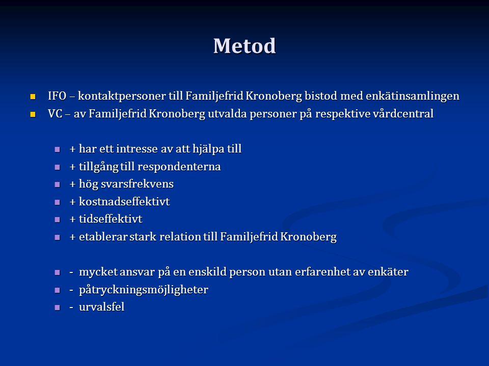 Metod  IFO – kontaktpersoner till Familjefrid Kronoberg bistod med enkätinsamlingen  VC – av Familjefrid Kronoberg utvalda personer på respektive vå