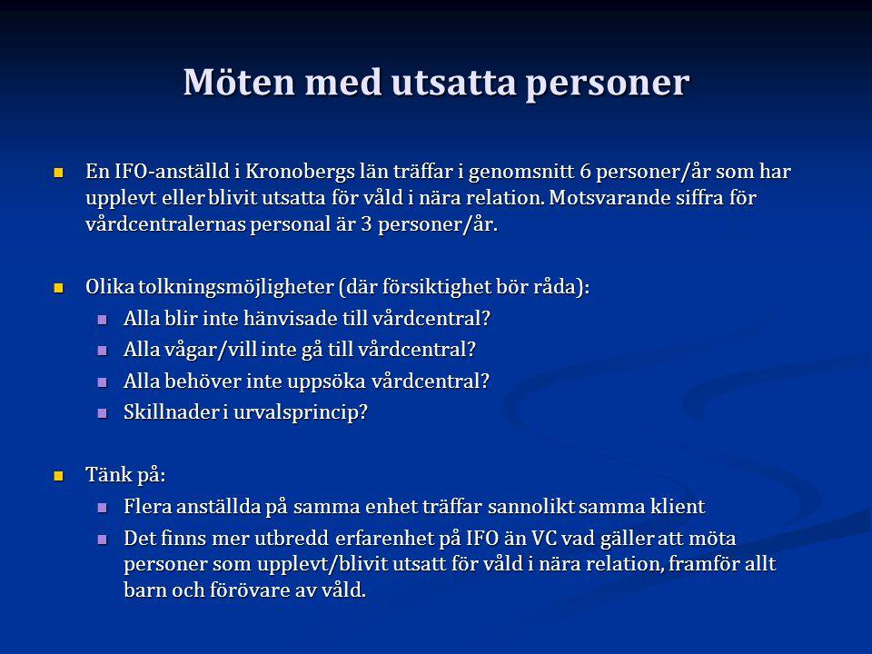 Möten med utsatta personer  En IFO-anställd i Kronobergs län träffar i genomsnitt 6 personer/år som har upplevt eller blivit utsatta för våld i nära