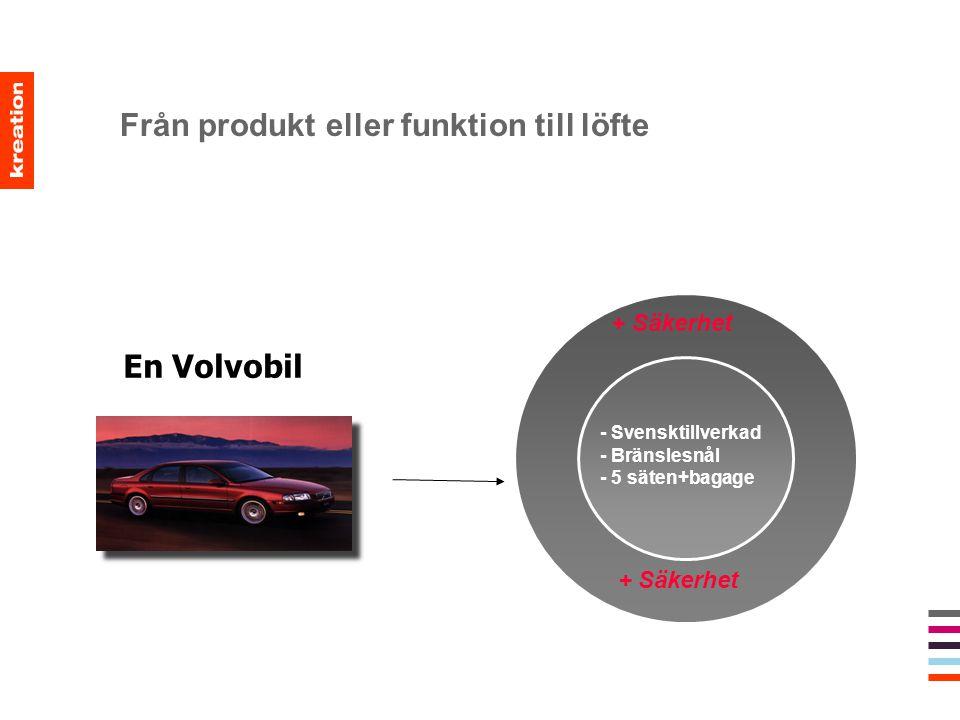 Från produkt eller funktion till löfte En Volvobil - Svensktillverkad - Bränslesnål - 5 säten+bagage + Säkerhet