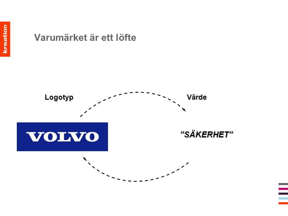"""Varumärket är ett löfte Logotyp Värde Logotyp Värde """"SÄKERHET"""""""
