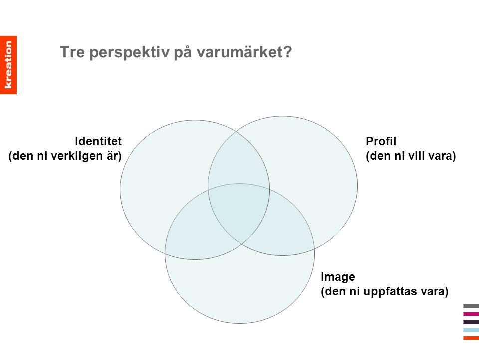 Tre perspektiv på varumärket? Identitet (den ni verkligen är) Profil (den ni vill vara) Image (den ni uppfattas vara)