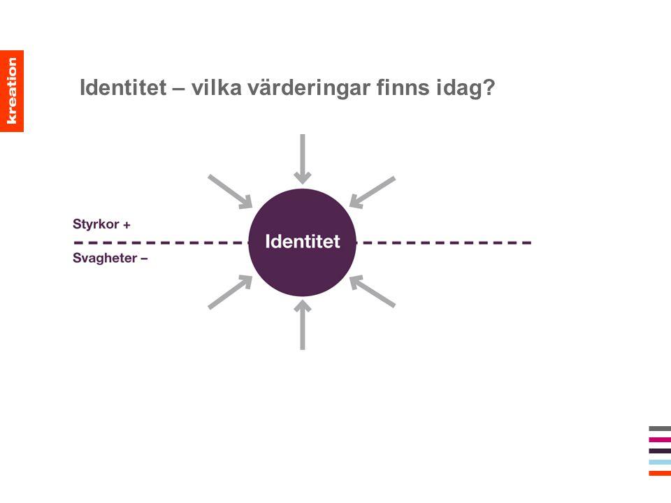 Identitet – vilka värderingar finns idag?