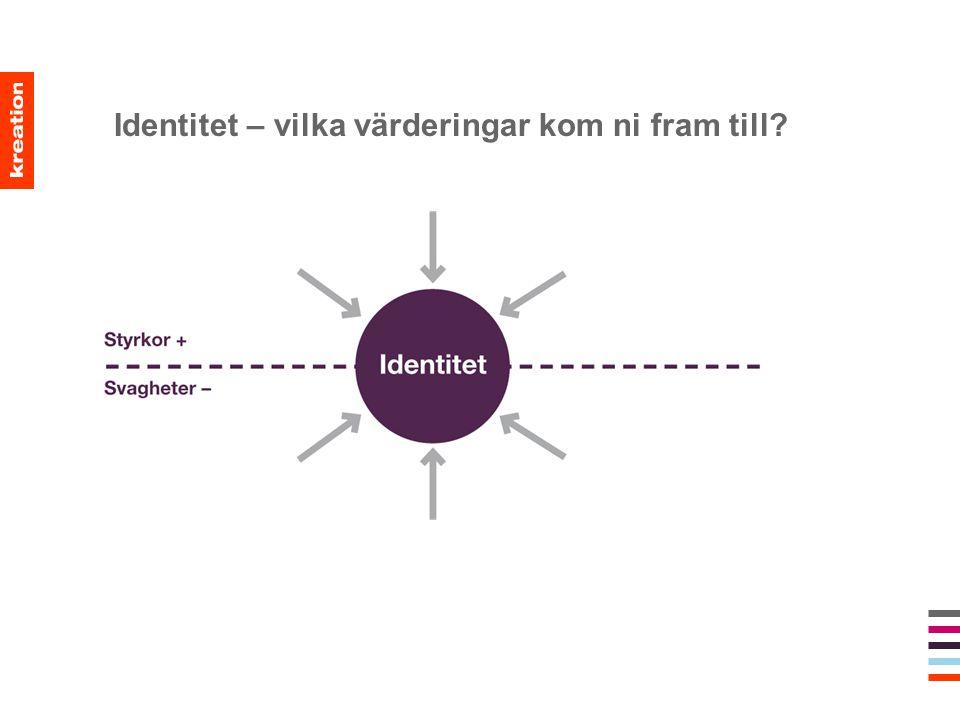 Identitet – vilka värderingar kom ni fram till?