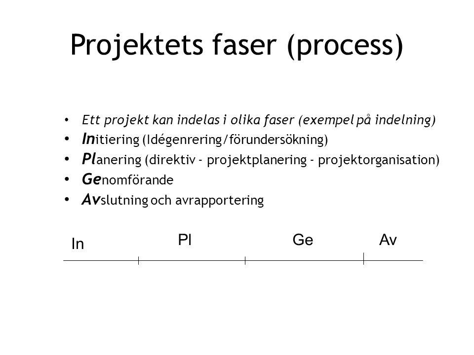 Projektets faser (process) • Ett projekt kan indelas i olika faser (exempel på indelning) • In itiering (Idégenrering/förundersökning) • Pl anering (d