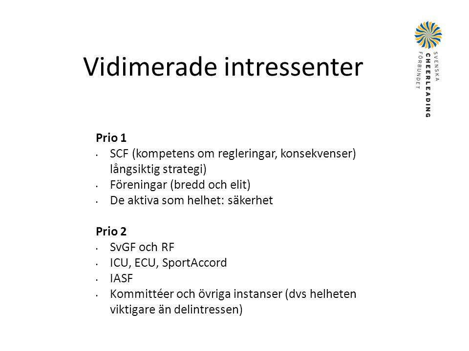 Vidimerade intressenter Prio 1 • SCF (kompetens om regleringar, konsekvenser) långsiktig strategi) • Föreningar (bredd och elit) • De aktiva som helhe