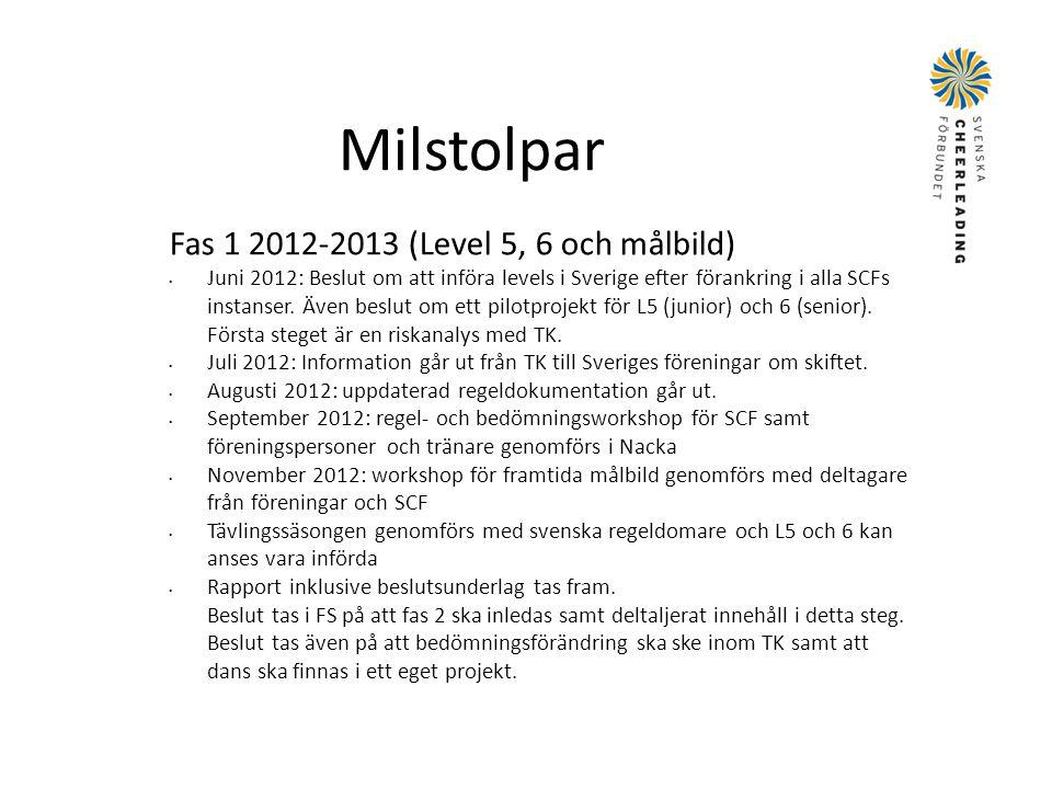Milstolpar Fas 1 2012-2013 (Level 5, 6 och målbild) • Juni 2012: Beslut om att införa levels i Sverige efter förankring i alla SCFs instanser. Även be