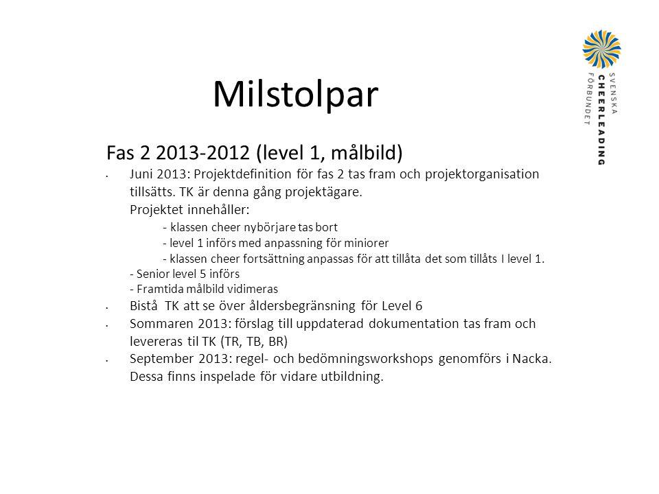 Milstolpar Fas 2 2013-2012 (level 1, målbild) • Juni 2013: Projektdefinition för fas 2 tas fram och projektorganisation tillsätts. TK är denna gång pr
