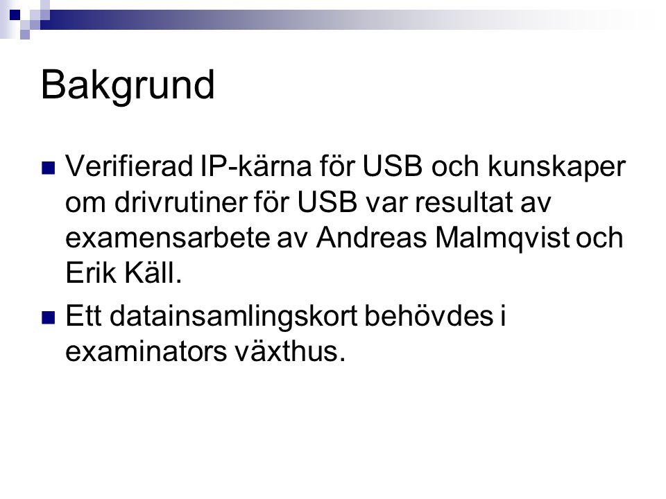 Bakgrund  Verifierad IP-kärna för USB och kunskaper om drivrutiner för USB var resultat av examensarbete av Andreas Malmqvist och Erik Käll.  Ett da