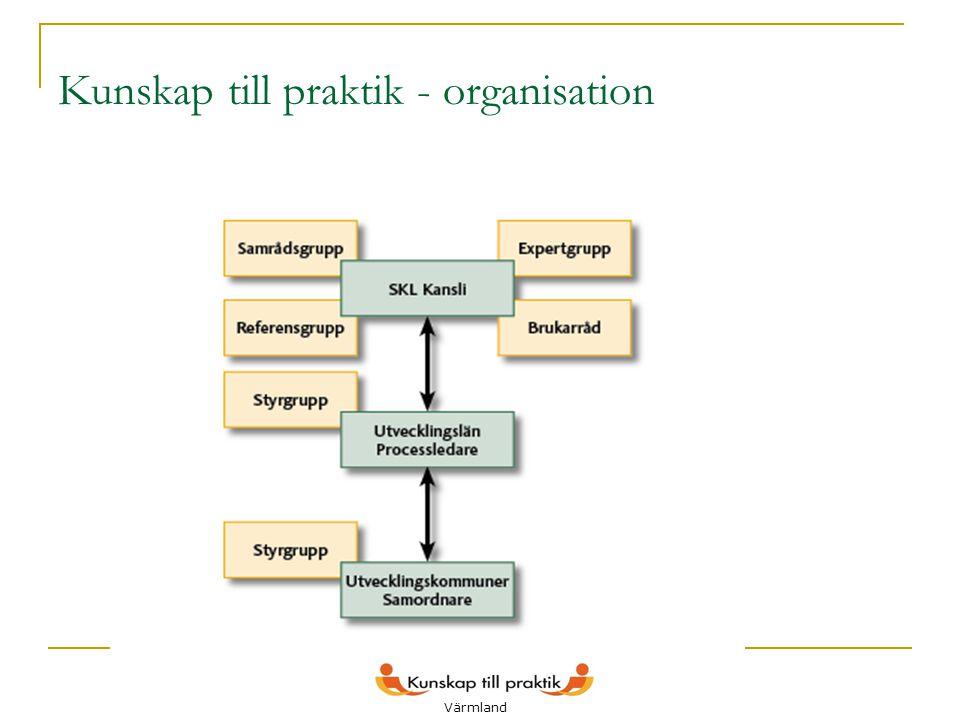 5 Kunskap till praktik - organisation Värmland