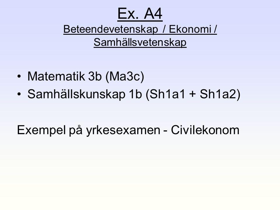 Ex. A4 Beteendevetenskap / Ekonomi / Samhällsvetenskap •Matematik 3b (Ma3c) •Samhällskunskap 1b (Sh1a1 + Sh1a2) Exempel på yrkesexamen - Civilekonom