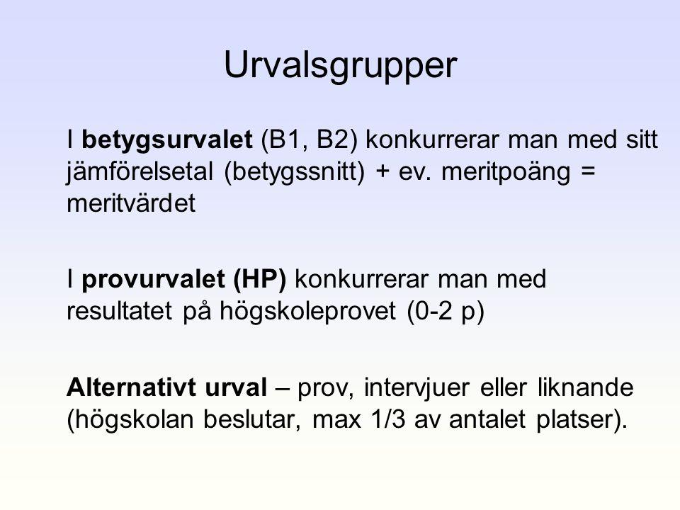 Urvalsgrupper I betygsurvalet (B1, B2) konkurrerar man med sitt jämförelsetal (betygssnitt) + ev. meritpoäng = meritvärdet I provurvalet (HP) konkurre