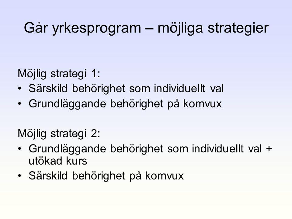 Går yrkesprogram – möjliga strategier Möjlig strategi 1: •Särskild behörighet som individuellt val •Grundläggande behörighet på komvux Möjlig strategi