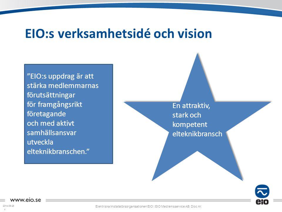 4 EIO:s verksamhetsidé och vision 2014-06-26 Elektriska Installatörsorganisationen EIO | EIO Medlemsservice AB. Doc.nr: En attraktiv, stark och kompet