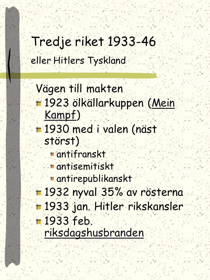Vägen till makten 1923 ölkällarkuppen (Mein Kampf)Mein Kampf 1930 med i valen (näst störst) antifranskt antisemitiskt antirepublikanskt 1932 nyval 35% av rösterna 1933 jan.