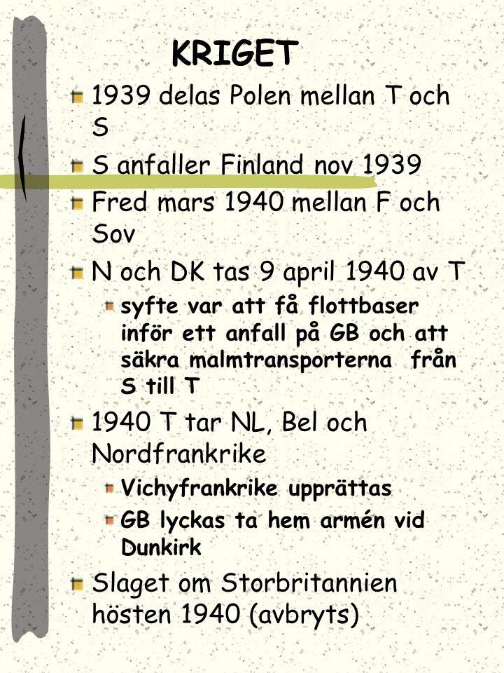 KRIGET 1939 delas Polen mellan T och S S anfaller Finland nov 1939 Fred mars 1940 mellan F och Sov N och DK tas 9 april 1940 av T syfte var att få flottbaser inför ett anfall på GB och att säkra malmtransporterna från S till T 1940 T tar NL, Bel och Nordfrankrike Vichyfrankrike upprättas GB lyckas ta hem armén vid Dunkirk Slaget om Storbritannien hösten 1940 (avbryts)