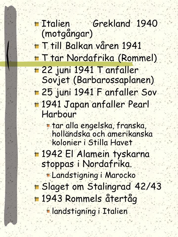 Italien Grekland 1940 (motgångar) T till Balkan våren 1941 T tar Nordafrika (Rommel) 22 juni 1941 T anfaller Sovjet (Barbarossaplanen) 25 juni 1941 F anfaller Sov 1941 Japan anfaller Pearl Harbour tar alla engelska, franska, holländska och amerikanska kolonier i Stilla Havet 1942 El Alamein tyskarna stoppas i Nordafrika.