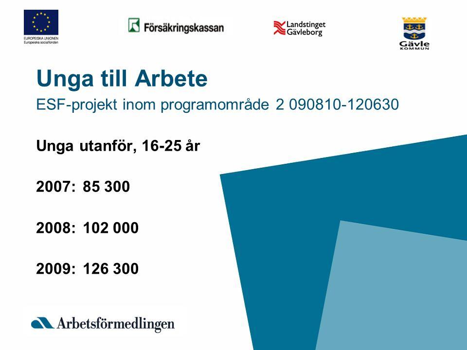Unga till Arbete ESF-projekt inom programområde 2 090810-120630 Unga utanför, 16-25 år 2007:85 300 2008:102 000 2009:126 300