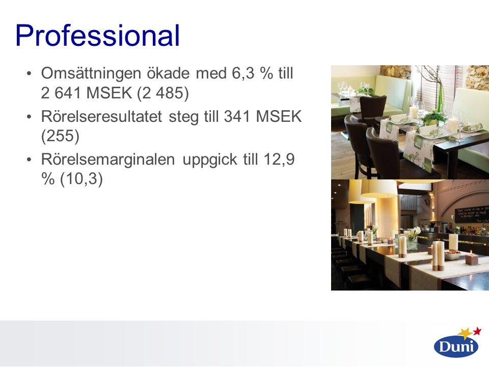 Professional • Omsättningen ökade med 6,3 % till 2 641 MSEK (2 485) • Rörelseresultatet steg till 341 MSEK (255) • Rörelsemarginalen uppgick till 12,9 % (10,3)