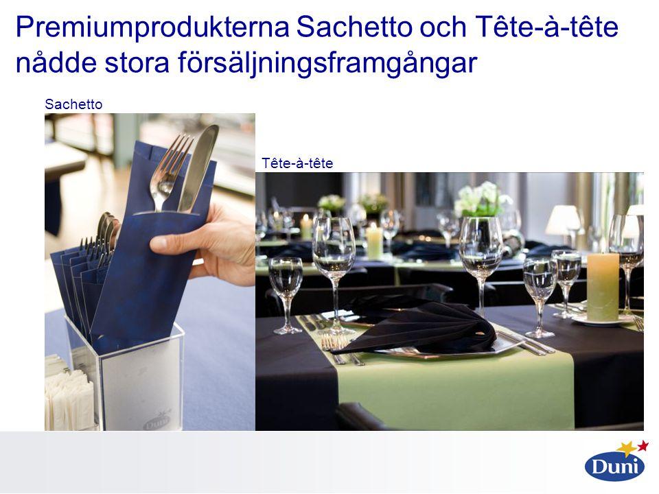 Premiumprodukterna Sachetto och Tête-à-tête nådde stora försäljningsframgångar Tête-à-tête Sachetto