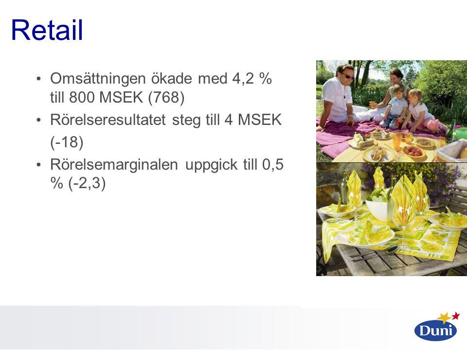 Retail • Omsättningen ökade med 4,2 % till 800 MSEK (768) • Rörelseresultatet steg till 4 MSEK (-18) • Rörelsemarginalen uppgick till 0,5 % (-2,3)