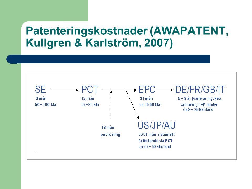 Patenteringskostnader (AWAPATENT, Kullgren & Karlström, 2007)