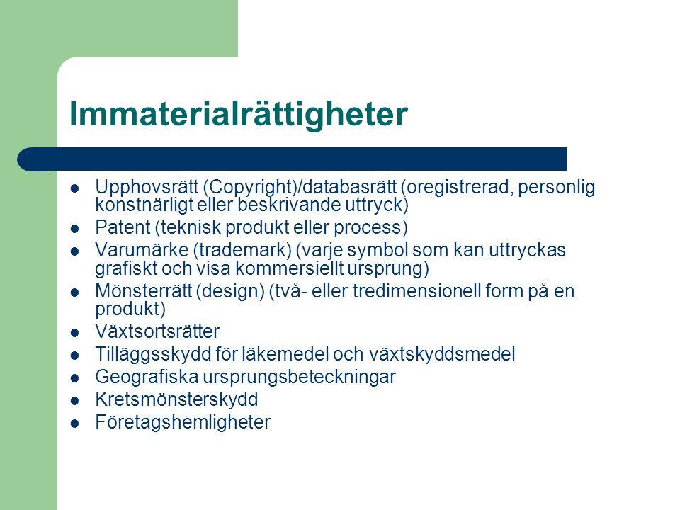 Immaterialrättigheter  Upphovsrätt (Copyright)/databasrätt (oregistrerad, personlig konstnärligt eller beskrivande uttryck)  Patent (teknisk produkt