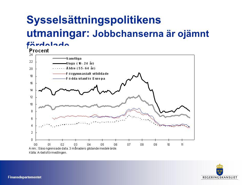 Finansdepartementet Sysselsättningspolitikens utmaningar: Jobbchanserna är ojämnt fördelade