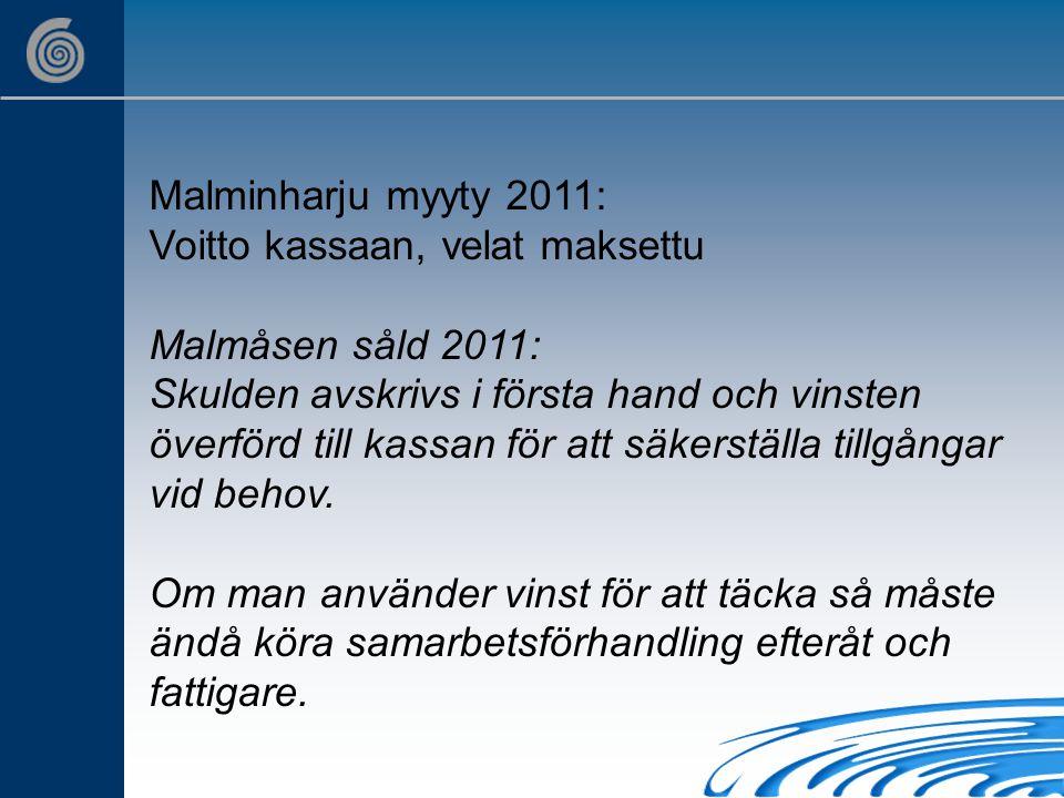 Malminharju myyty 2011: Voitto kassaan, velat maksettu Malmåsen såld 2011: Skulden avskrivs i första hand och vinsten överförd till kassan för att säkerställa tillgångar vid behov.