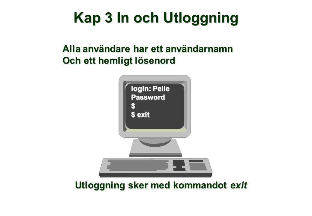 Kap 3 In och Utloggning Utloggning sker med kommandot exit login: Pelle Password$ $ exit Alla användare har ett användarnamn Och ett hemligt lösenord