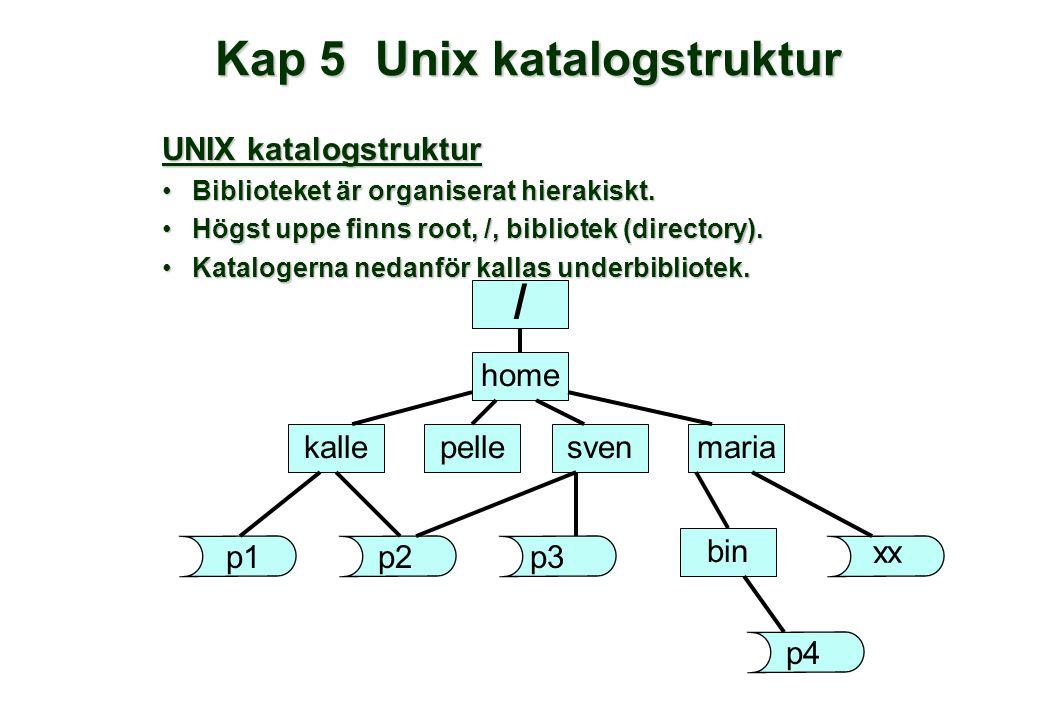 Kap 5Unix katalogstruktur UNIX katalogstruktur •Biblioteket är organiserat hierakiskt.