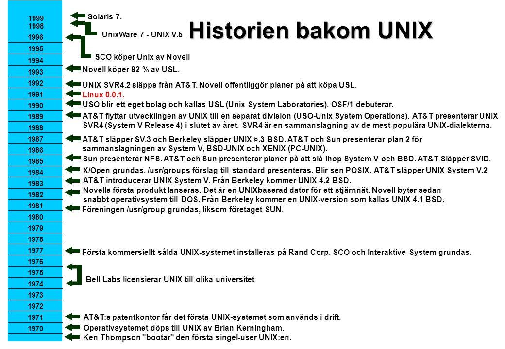 Unix Historia Minnesvärda namn Ken Thompson Dennis Ritchie Brian Kerninghan Projekt Multics som blev UNIX och skrevs om med C kod för att vara portabel.