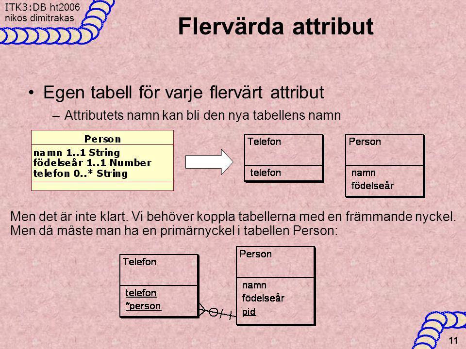 ITK3:DB h t2006 nikos dimitrakas 11 Flervärda attribut •Egen tabell för varje flervärt attribut –Attributets namn kan bli den nya tabellens namn Men d