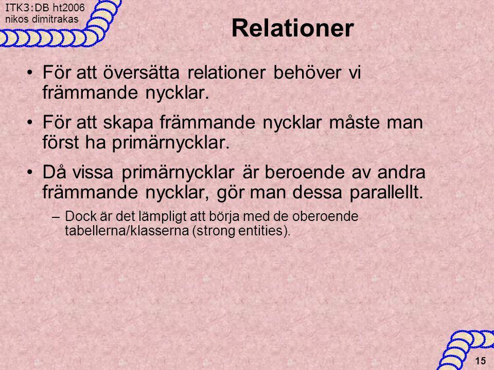 ITK3:DB h t2006 nikos dimitrakas 15 Relationer •För att översätta relationer behöver vi främmande nycklar. •För att skapa främmande nycklar måste man