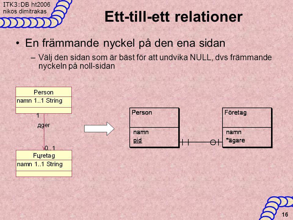 ITK3:DB h t2006 nikos dimitrakas 16 Ett-till-ett relationer •En främmande nyckel på den ena sidan –Välj den sidan som är bäst för att undvika NULL, dv