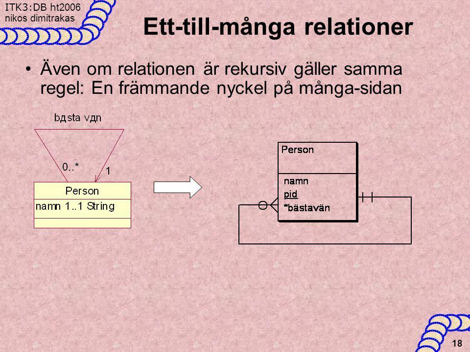 ITK3:DB h t2006 nikos dimitrakas 18 Ett-till-många relationer •Även om relationen är rekursiv gäller samma regel: En främmande nyckel på många-sidan