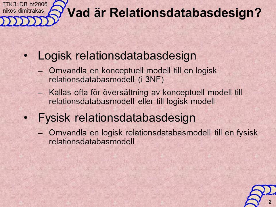 ITK3:DB h t2006 nikos dimitrakas 3 Metod •Utgå från den konceptuella modellen •Översätt klasser, attribut och relationer till tabeller, kolumner, och nycklar •Validera den framtagna modellen med normalisering •Validera att modellerna stämmer överens (tänk på multipliciteter och andra regler) •Modifiera vid behov (gå tillbaka till den konceptuella modellen vid behov)