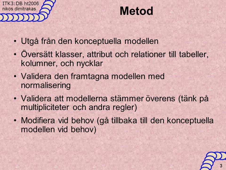 ITK3:DB h t2006 nikos dimitrakas 3 Metod •Utgå från den konceptuella modellen •Översätt klasser, attribut och relationer till tabeller, kolumner, och