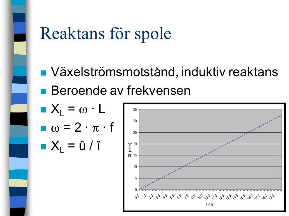 Reaktans för spole n Växelströmsmotstånd, induktiv reaktans n Beroende av frekvensen n X L =  · L n  = 2 ·  · f n X L = û / î