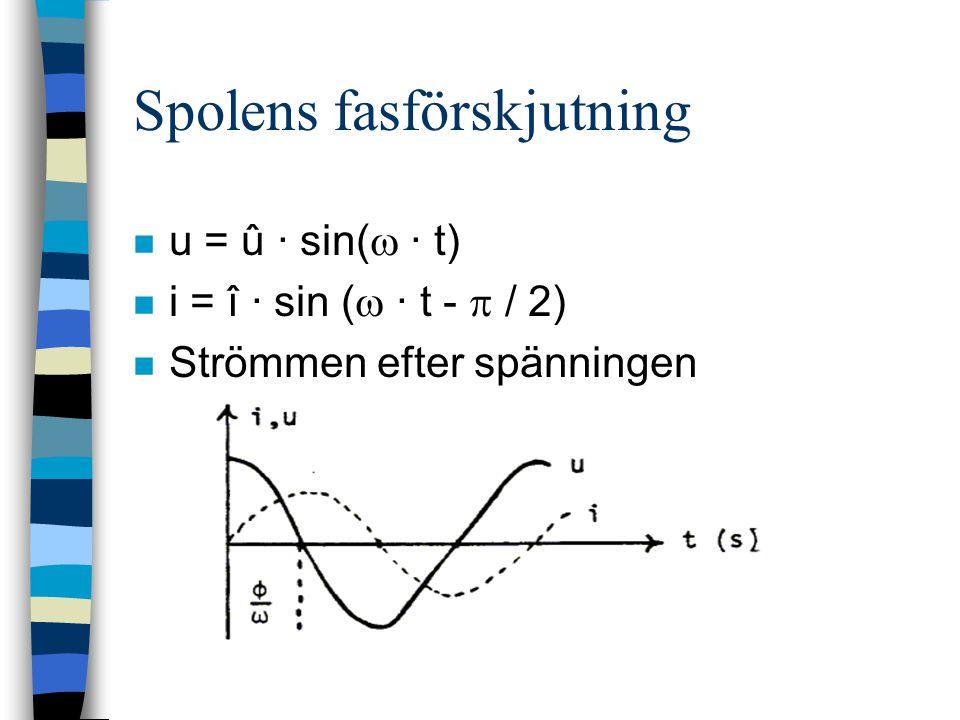 Spolens fasförskjutning n u = û · sin(  · t) n i = î · sin (  · t -  / 2) n Strömmen efter spänningen
