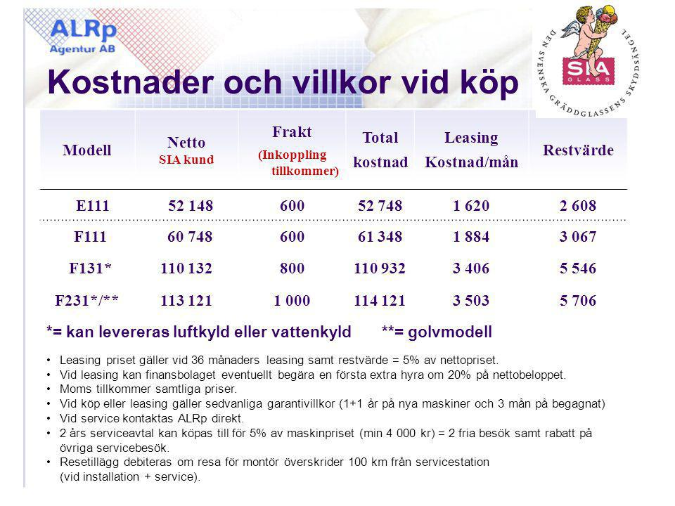 Kostnader och villkor vid köp Modell Netto SIA kund Frakt (Inkoppling tillkommer) Total kostnad Leasing Kostnad/mån Restvärde E111 52 14860052 7481 62