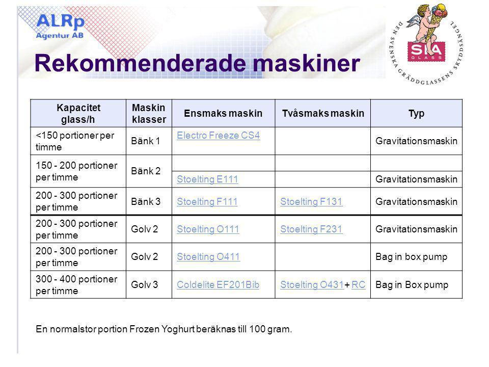 Rekommenderade maskiner Kapacitet glass/h Maskin klasser Ensmaks maskinTvåsmaks maskinTyp <150 portioner per timme Bänk 1 Electro Freeze CS4 Gravitati