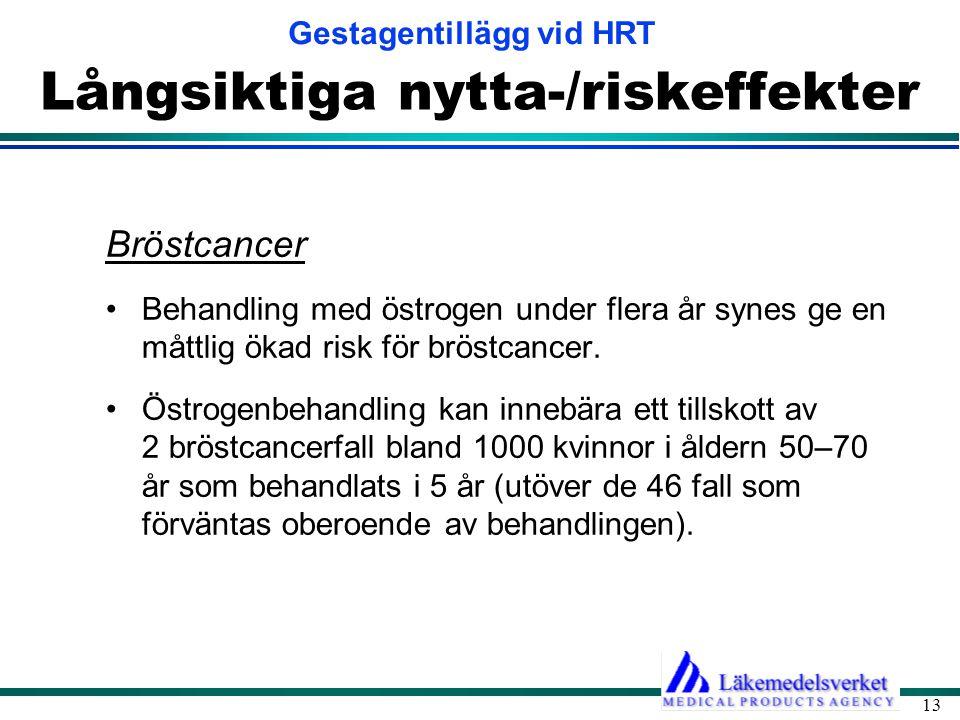 Gestagentillägg vid HRT 13 Långsiktiga nytta-/riskeffekter Bröstcancer •Behandling med östrogen under flera år synes ge en måttlig ökad risk för bröst