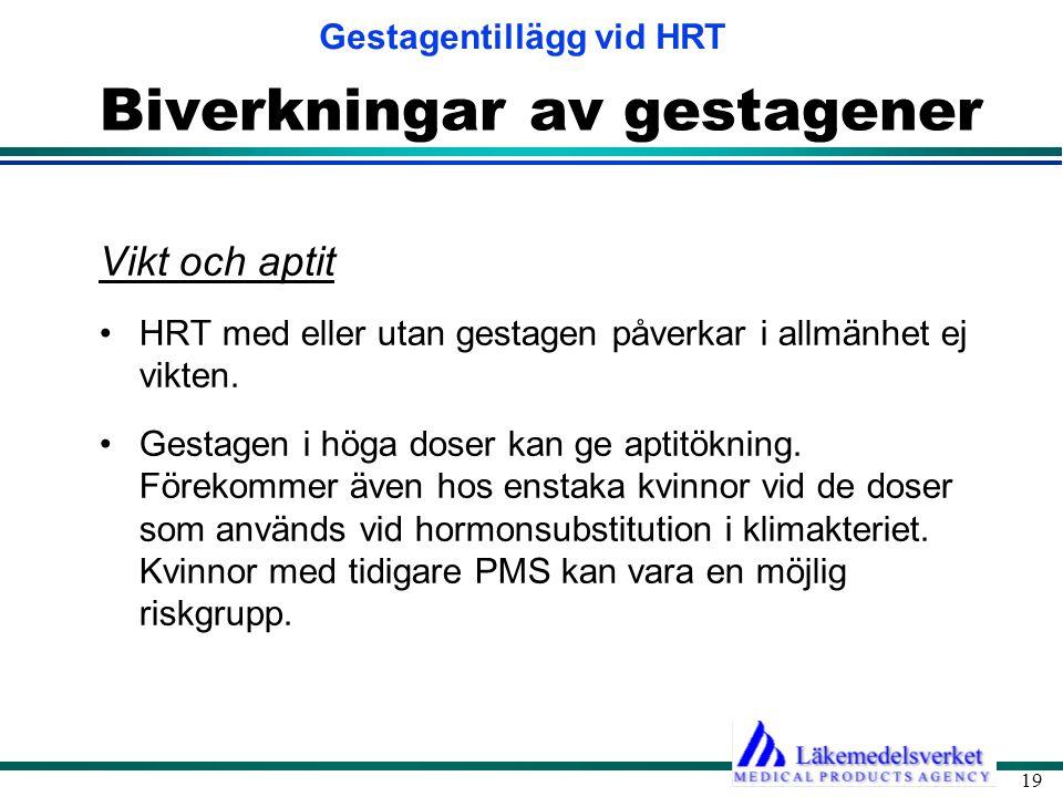 Gestagentillägg vid HRT 19 Biverkningar av gestagener Vikt och aptit •HRT med eller utan gestagen påverkar i allmänhet ej vikten. •Gestagen i höga dos