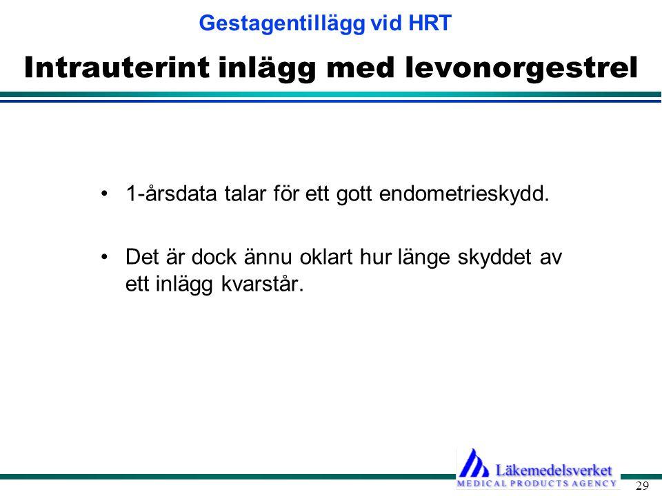 Gestagentillägg vid HRT 29 Intrauterint inlägg med levonorgestrel •1-årsdata talar för ett gott endometrieskydd. •Det är dock ännu oklart hur länge sk