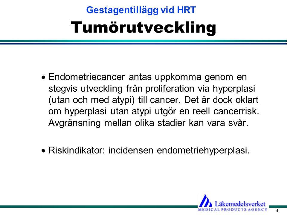 Gestagentillägg vid HRT 4 Tumörutveckling  Endometriecancer antas uppkomma genom en stegvis utveckling från proliferation via hyperplasi (utan och me
