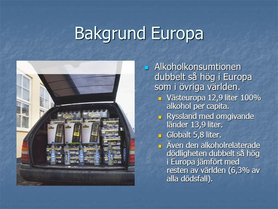 Bakgrund Europa  Alkoholkonsumtionen dubbelt så hög i Europa som i övriga världen.  Västeuropa 12,9 liter 100% alkohol per capita.  Ryssland med om