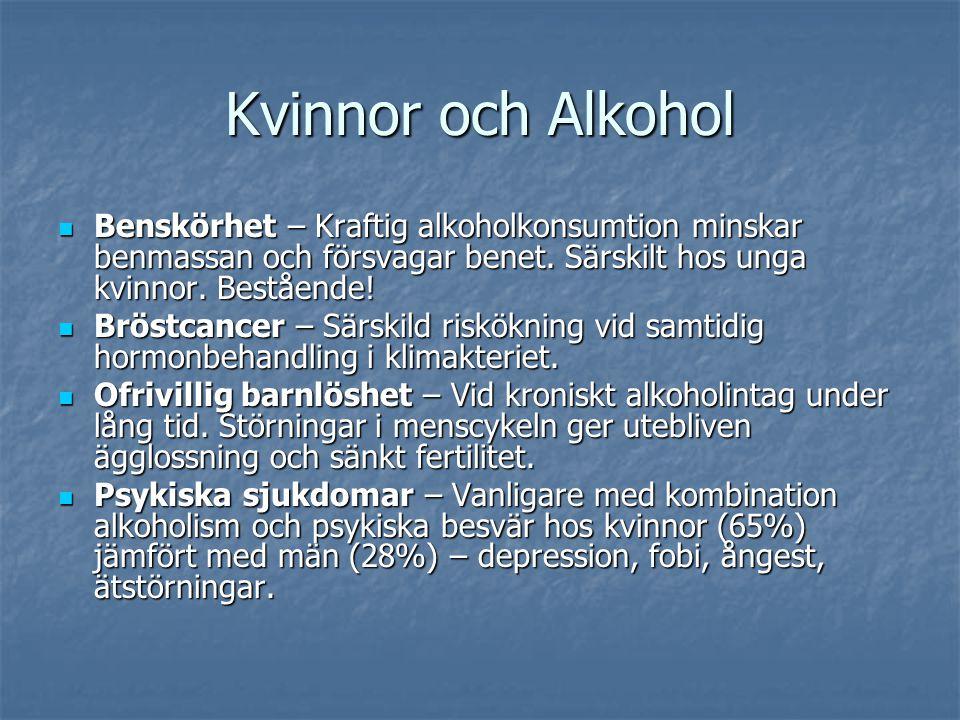Kvinnor och Alkohol  Benskörhet – Kraftig alkoholkonsumtion minskar benmassan och försvagar benet. Särskilt hos unga kvinnor. Bestående!  Bröstcance