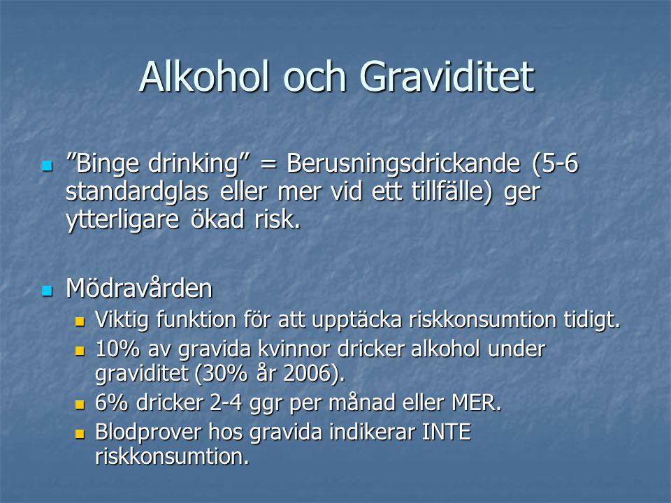 """Alkohol och Graviditet  """"Binge drinking"""" = Berusningsdrickande (5-6 standardglas eller mer vid ett tillfälle) ger ytterligare ökad risk.  Mödravårde"""