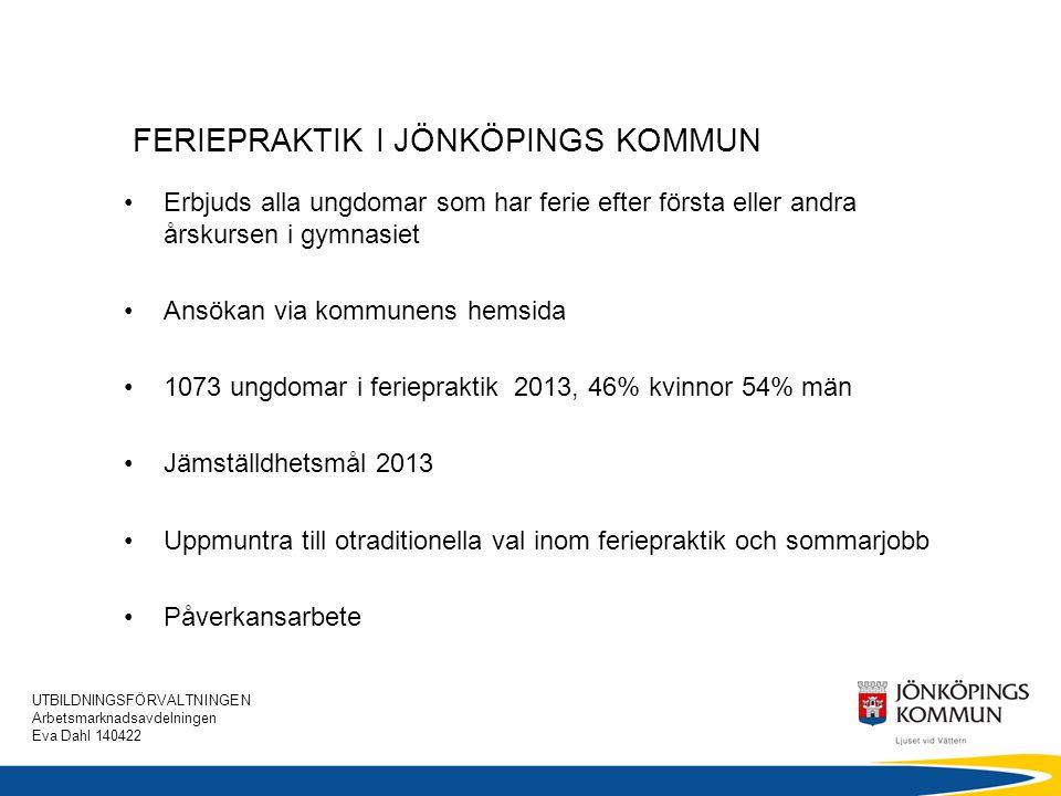 UTBILDNINGSFÖRVALTNINGEN Arbetsmarknadsavdelningen Eva Dahl 140422 FERIEPRAKTIK I JÖNKÖPINGS KOMMUN •Erbjuds alla ungdomar som har ferie efter första